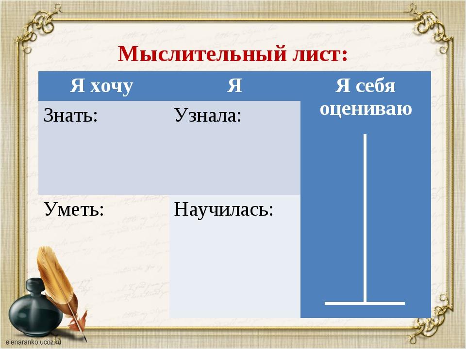 Мыслительный лист: Я хочу ЯЯ себя оцениваю Знать: Узнала: Уметь:Научилас...