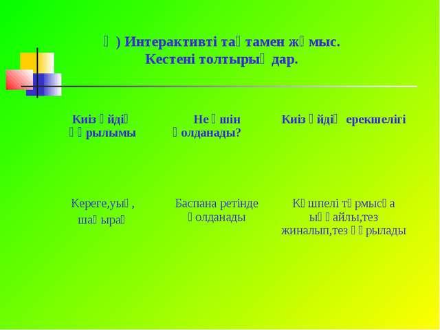 Ә) Интерактивті тақтамен жұмыс. Кестені толтырыңдар.