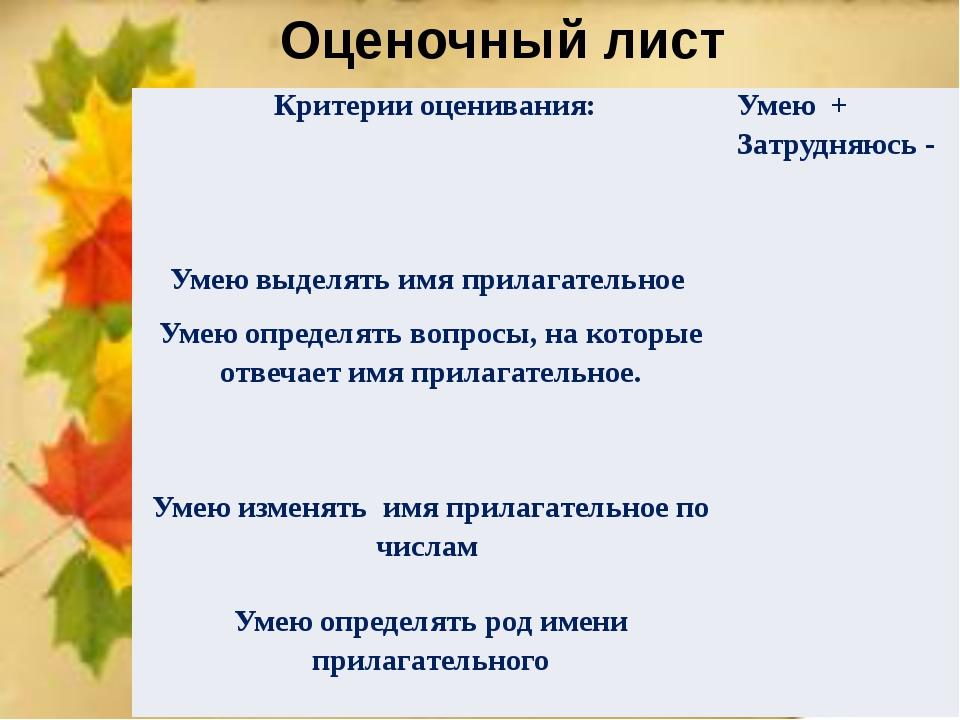 Оценочный лист Критерии оценивания: Умею + Затрудняюсь - Умею выделять имя п...