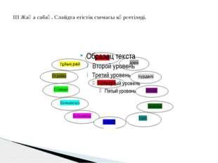 ІІІ Жаңа сабақ. Слайдта етістік схемасы көрсетіледі.