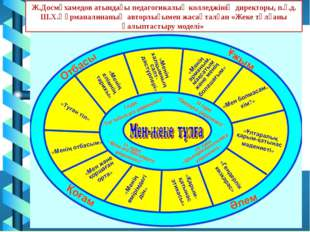 Ж.Досмұхамедов атындағы педагогикалық колледжінің директоры, п.ғ.д. Ш.Х.Құрма