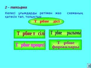 2 – тапсырма Келесі ұғымдарды ретімен жаз схеманың қатесін тап, толықтыр