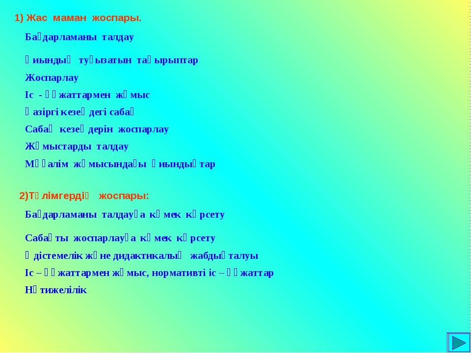 1) Жас маман жоспары. 2)Тәлімгердің жоспары: Бағдарламаны талдау Қиындық туғ...