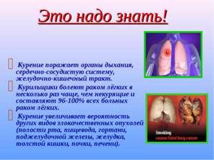 Это надо знать! Курение поражает органы дыхания, сердечно-сосудистую систему,