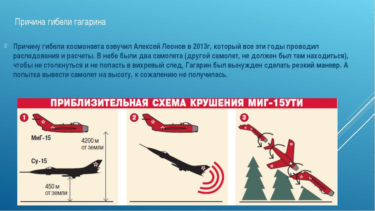 Причина гибели гагарина Причину гибели космонавта озвучил Алексей Леонов в 20...
