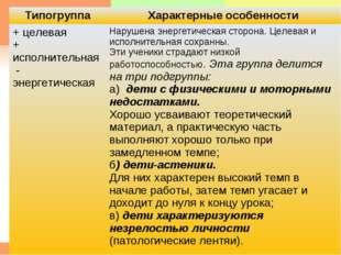 * * ТипогруппаХарактерные особенности + целевая + исполнительная - энергетич