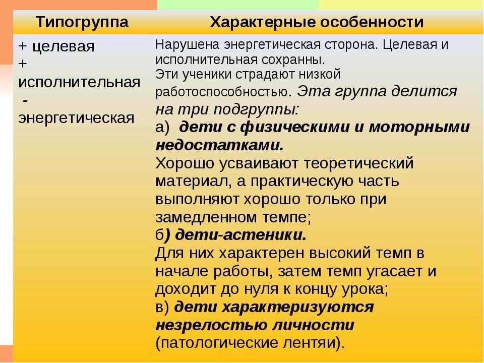 * * ТипогруппаХарактерные особенности + целевая + исполнительная - энергетич...