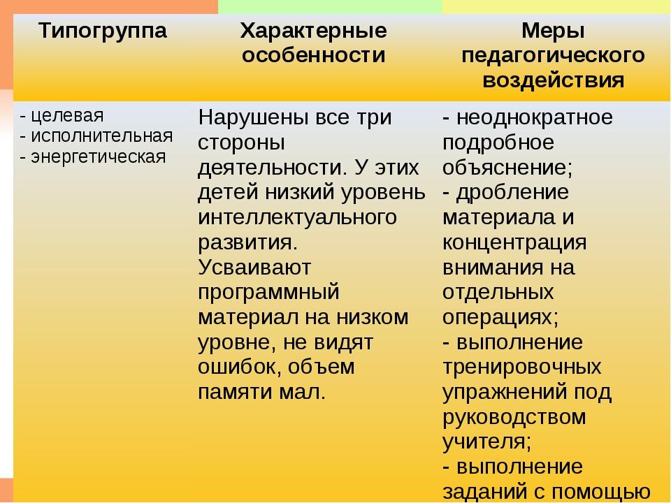 * * ТипогруппаХарактерные особенностиМеры педагогического воздействия - цел...