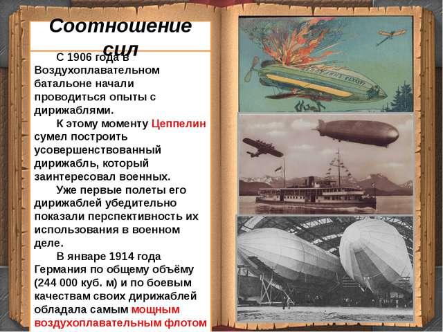 С 1906 года в Воздухоплавательном батальоне начали проводиться опыты с дириж...
