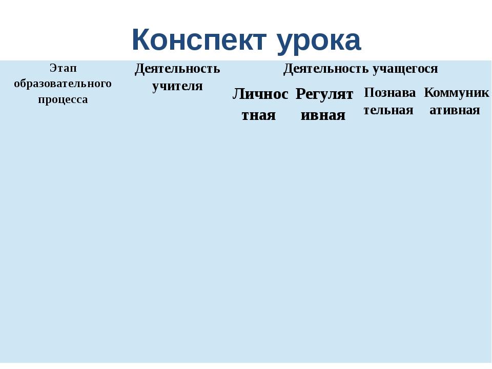 Конспект урока Этап образовательного процесса Деятельность учителя Деятельнос...