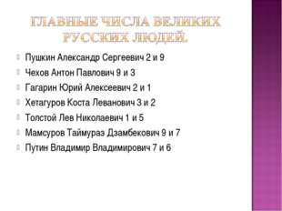 Пушкин Александр Сергеевич 2 и 9 Чехов Антон Павлович 9 и 3 Гагарин Юрий Алек
