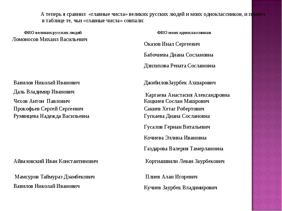 А теперь я сравнил «главные числа» великих русских людей и моих однокласснико...