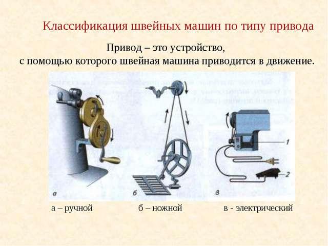 Классификация швейных машин по типу привода Привод – это устройство, с помощь...
