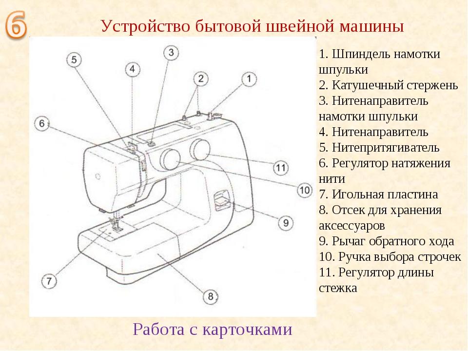 швейная машина картинка описание самых часто встречающихся