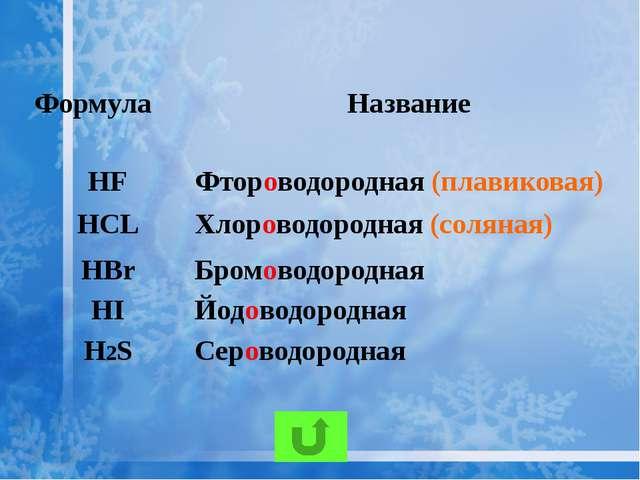 КИСЛОТЫ ПРИМЕНЯЮТСЯ В КУЛИНАРИИ . Уксусная и лимонная кислоты.