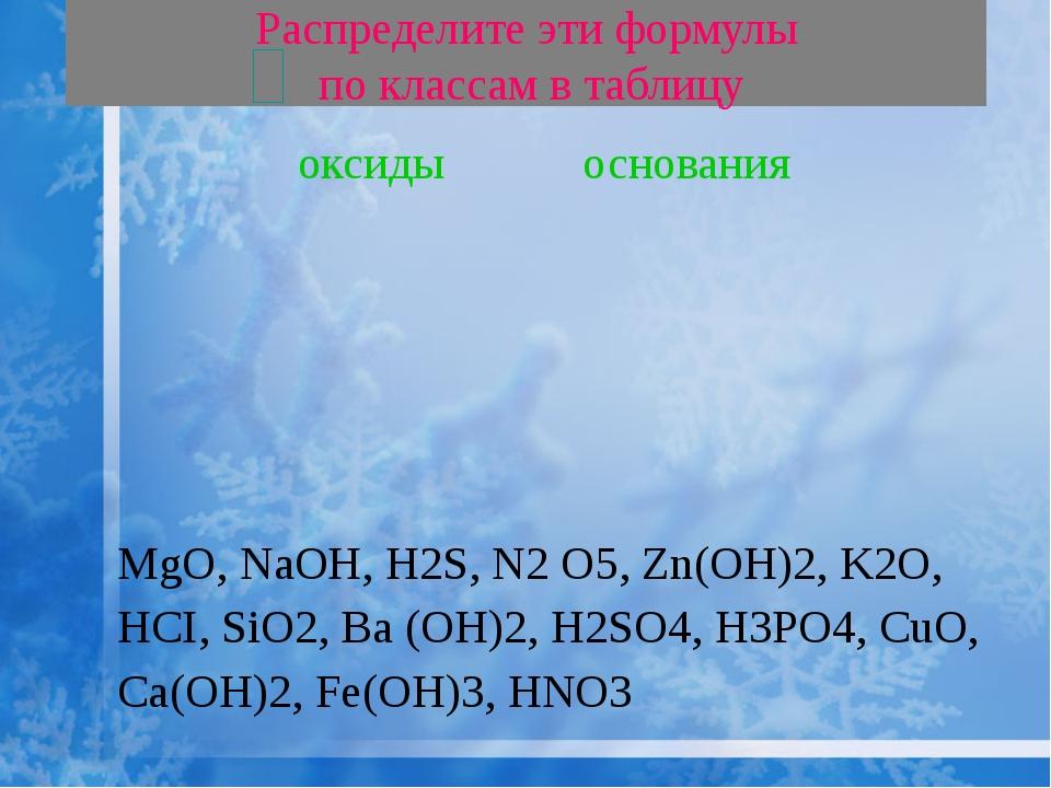 Распределите эти формулы по классам в таблицу MgO, NaOH, H2S, N2 O5, Zn(OH)2...