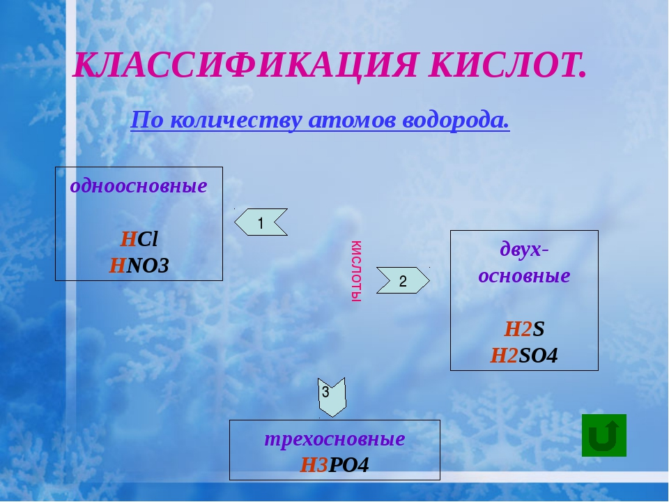 Выполнение задания Выясните и запишите, на каком признаке основывается каждая...