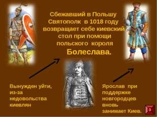 Сбежавший в Польшу Святополк в 1018 году возвращает себе киевский стол при п