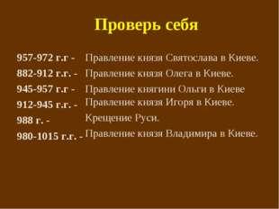 Проверь себя 957-972 г.г - 882-912 г.г. - 945-957 г.г - 912-945 г.г. - 988 г.
