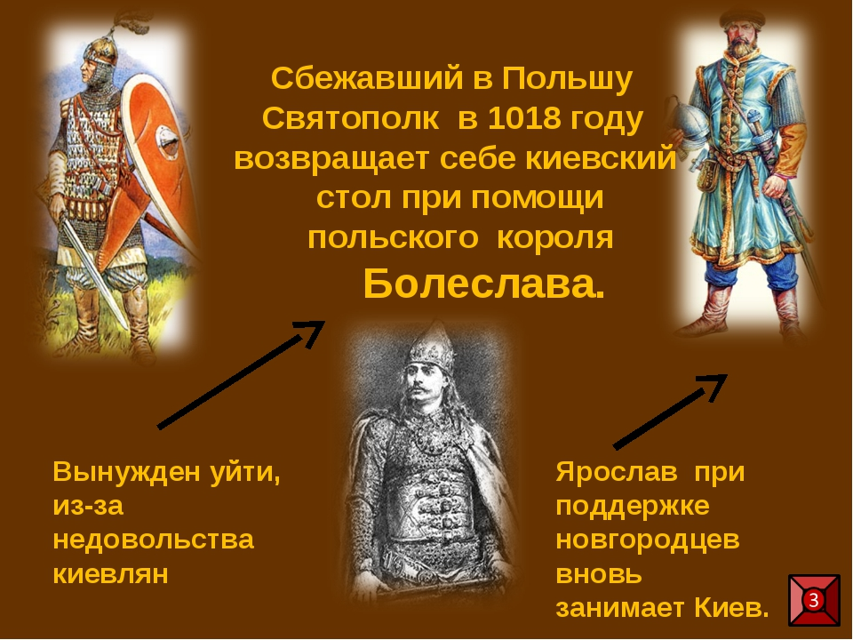 Сбежавший в Польшу Святополк в 1018 году возвращает себе киевский стол при п...