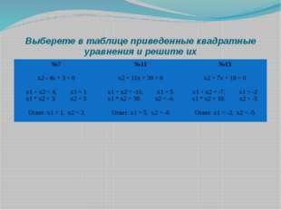 Выберете в таблице приведенные квадратные уравнения и решите их №7 х2- 4х + 3
