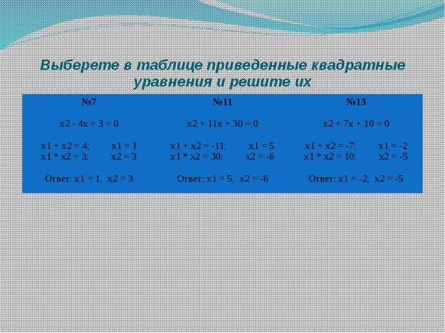 Выберете в таблице приведенные квадратные уравнения и решите их №7 х2- 4х + 3...