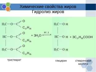 Химические свойства жиров Гидролиз жиров стеариновая кислота