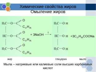 Химические свойства жиров Омыление жиров Мыла – натриевые или калиевые соли в