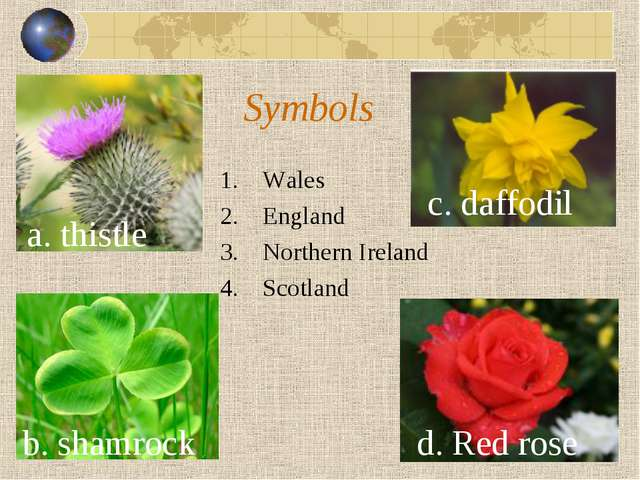 Symbols Wales England Northern Ireland Scotland