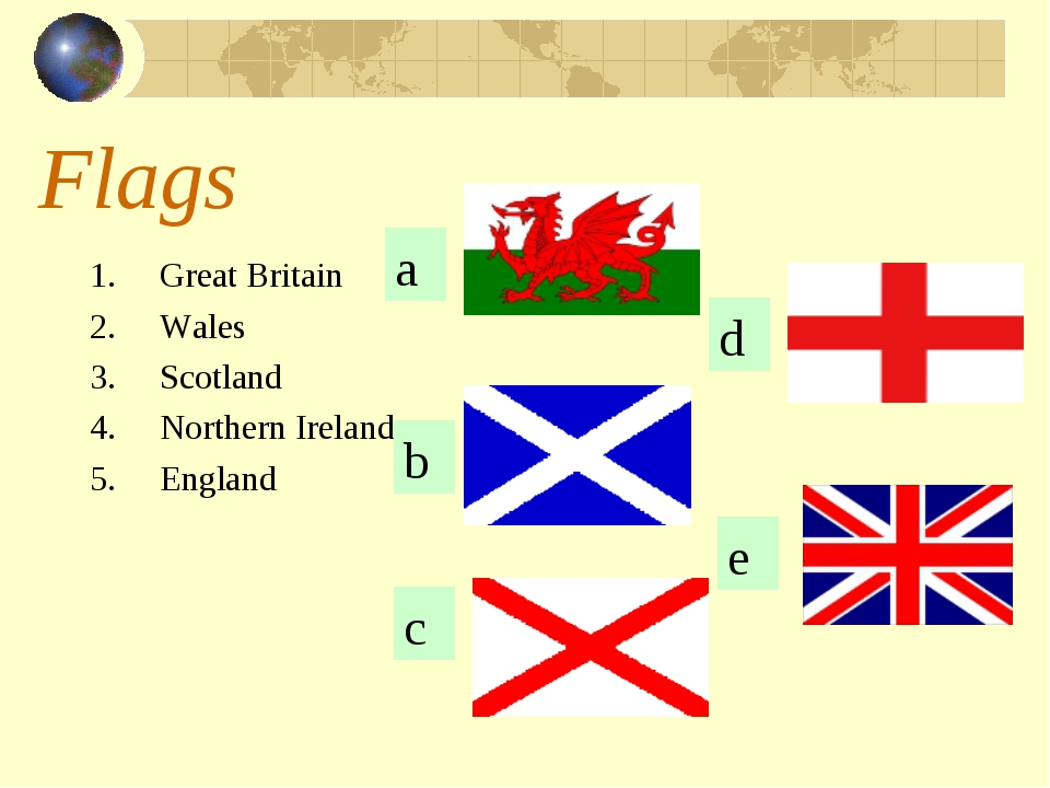 Flags Great Britain Wales Scotland Northern Ireland England