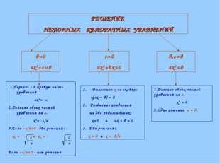 РЕШЕНИЕ НЕПОЛНЫХ КВАДРАТНЫХ УРАВНЕНИЙ в=0 ах2+с=0 с=0 ах2+вх=0 в,с=0 ах2=0 1.