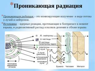 Проникающая радиация Проникающая радиация – это ионизирующие излучение в виде