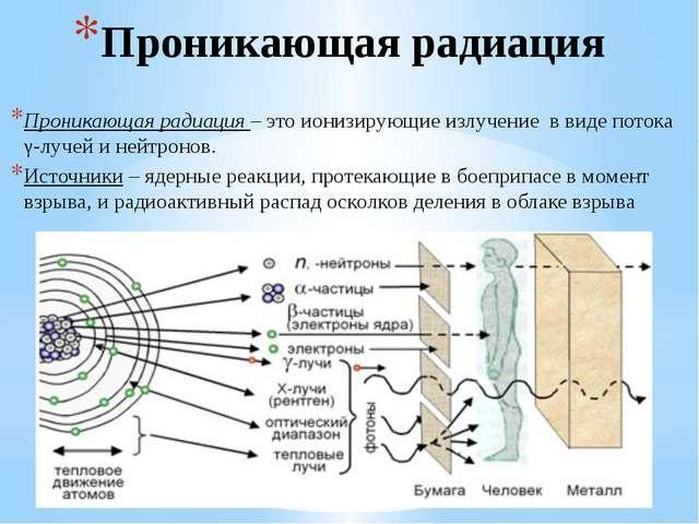 Проникающая радиация Проникающая радиация – это ионизирующие излучение в виде...