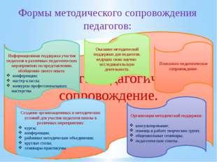 Организация методической поддержки: консультирование; помощь в работе творчес