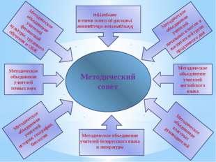 Методический совет Методическое объединение учителей точных наук Методическое