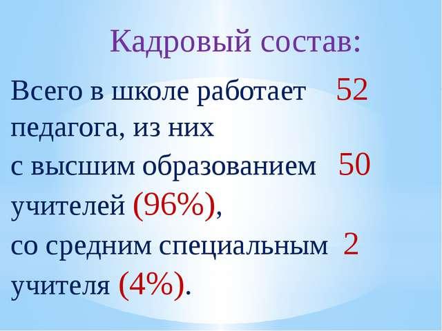Кадровый состав: Всего в школе работает 52 педагога, из них с высшим образова...