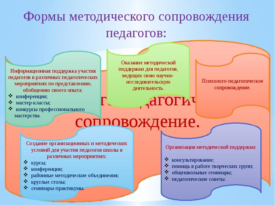 Организация методической поддержки: консультирование; помощь в работе творчес...