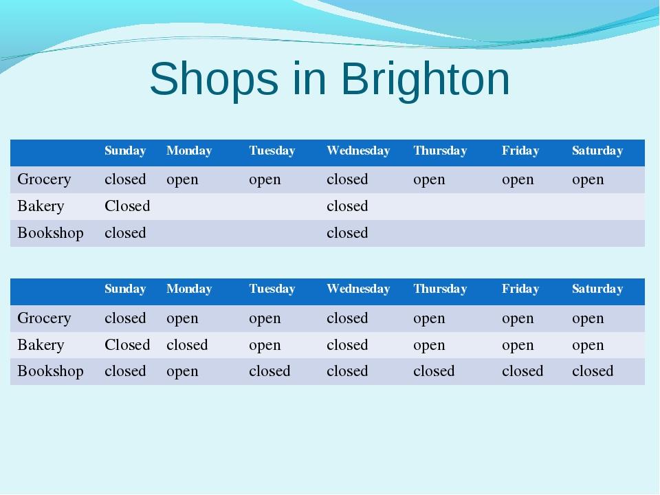 Shops in Brighton SundayMondayTuesdayWednesdayThursdayFridaySaturday G...