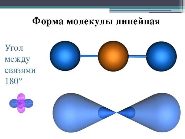 Форма молекулы линейная Угол между связями 180°