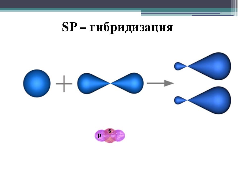 SP – гибридизация