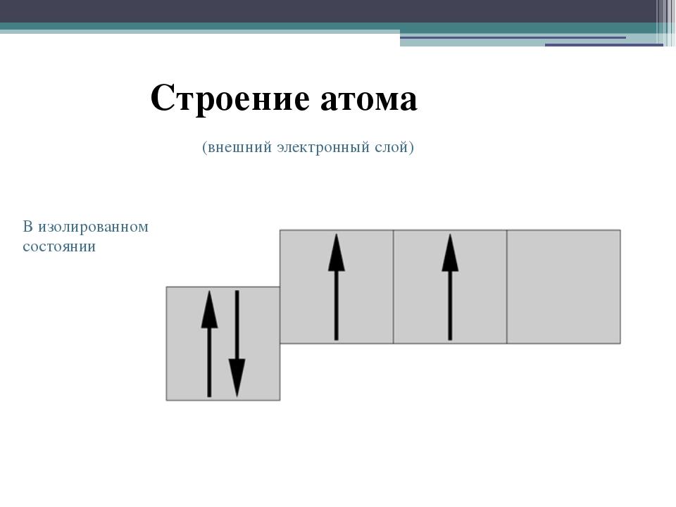 Строение атома В изолированном состоянии (внешний электронный слой)