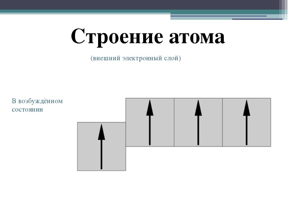 В возбуждённом состоянии Строение атома (внешний электронный слой)