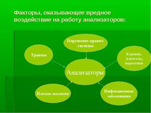 Факторы, оказывающее вредное воздействие на работу анализаторов: Анализаторы