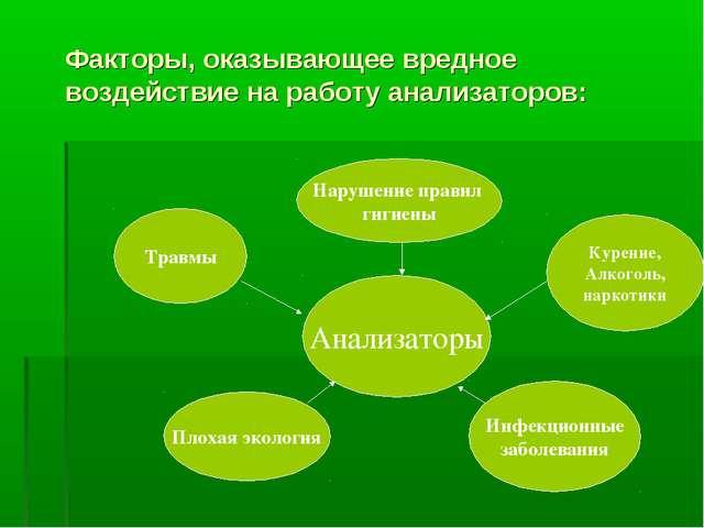 Факторы, оказывающее вредное воздействие на работу анализаторов: Анализаторы...
