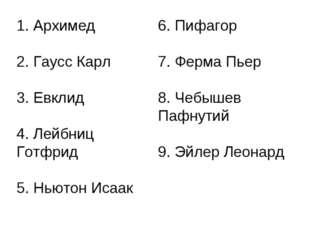 1. Архимед 2. Гаусс Карл  3. Евклид  4. Лейбниц Готфрид  5. Ньютон Исаа