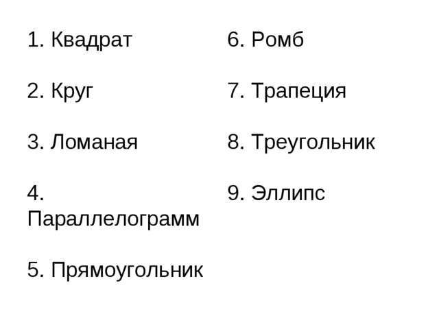 1. Квадрат 2. Круг 3. Ломаная 4. Параллелограмм 5. Прямоугольник 6. Ромб 7. Т...