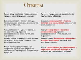 Ответы Сложноподчинённое предложение с придаточным определительнымПростое пр