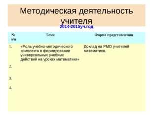 Методическая деятельность учителя 2014-2015уч.год № п/пТема Форма представл