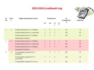 2013-2014 учебный год № п/пКласс Виды контрольного срезаКоличество % успе