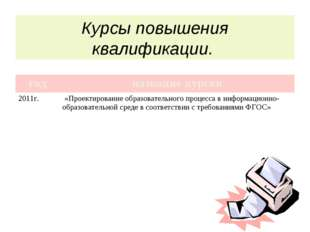 Курсы повышения квалификации. годназвание курсов 2011г. «Проектирование об